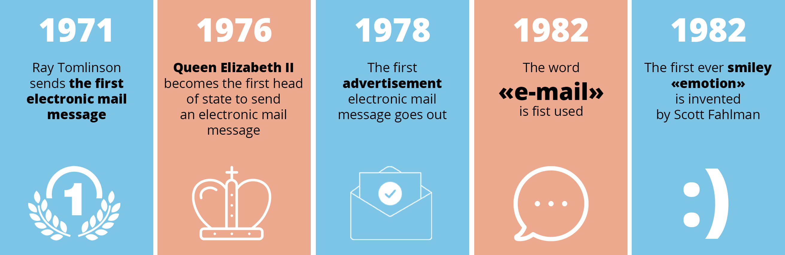 SFLetter.com :: Celebrating 45 Years Of Email